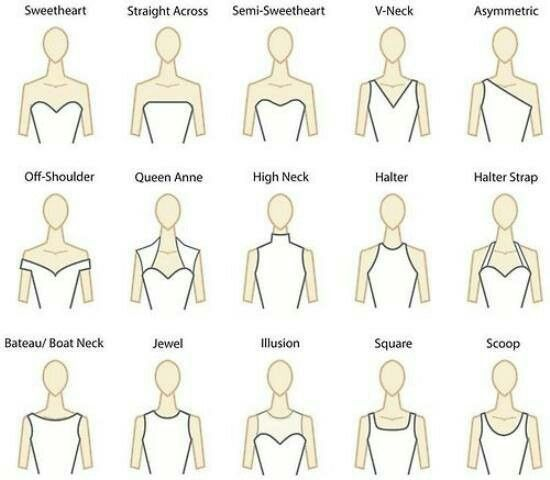 Because everyones body type is different let them wear decode the wedding dress necklinesi want either a sweetheart queen anne or halter strap i like the queen anee illusion and bateau jmh junglespirit Choice Image