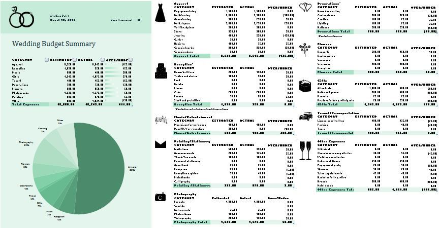 Wedding Budget Summary Template  Escuelas