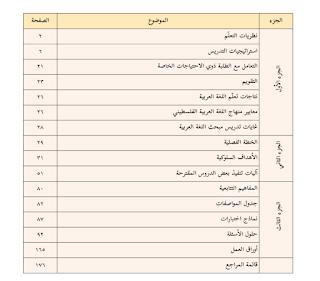 دليل اللغة العربية1 المطالعة والعروض والقواعد والتعبير للصف الحادي عشر الفصلين Bullet Journal