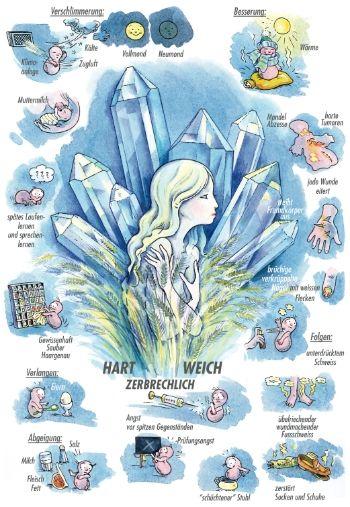 silicea d30 homeopatia