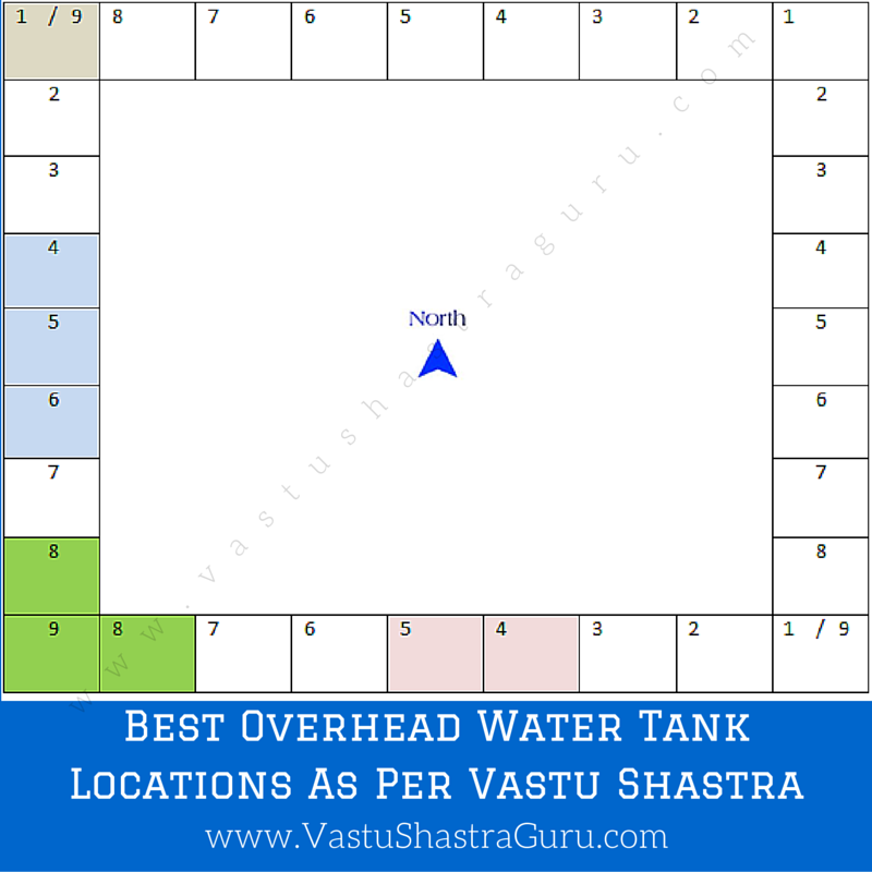 vastu shastra tips for home in hindi pdf