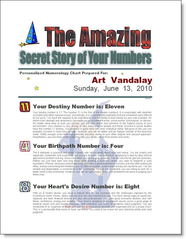 The Amazing Numerology. The first two pages offer a detailed and fascinating explanation of the fascinating science of numerology and leaves no stone unturned. It further offers a detailed description of what the highly anticipated personalized chart will reveal.  $5.00 each unframed.  To order call 440-289-3335.