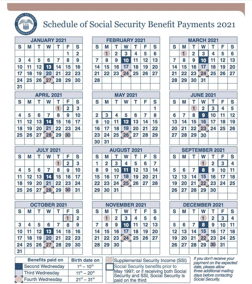 2021 Social Security Payment Calendar Social Security Benefits Disability Payments Social Security Disability Social Security Disability Benefits