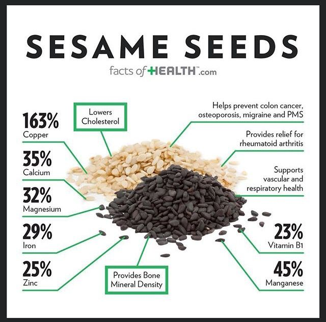 Sesame Seeds Benefits Food Health Benefits Health Food Food Facts