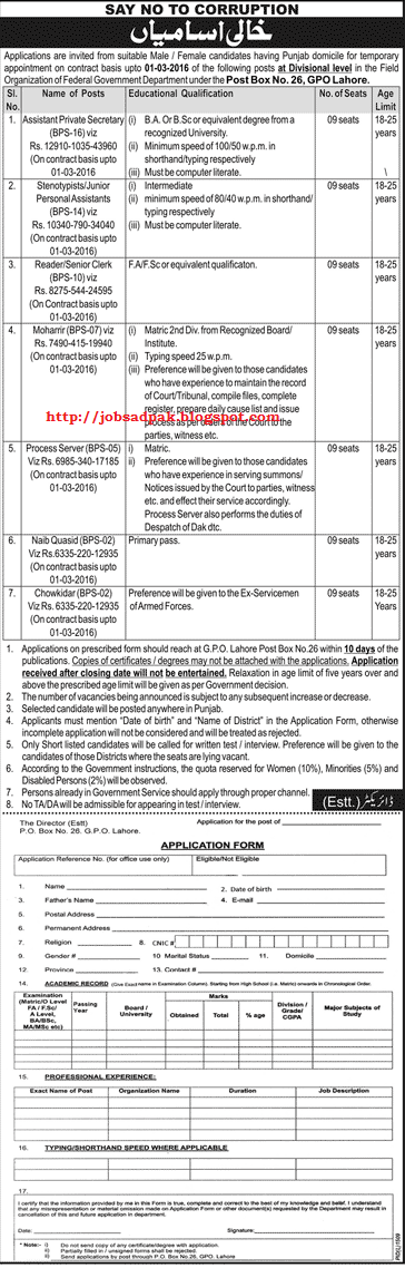 Daily Job advertisement in newspapers Government jobs in