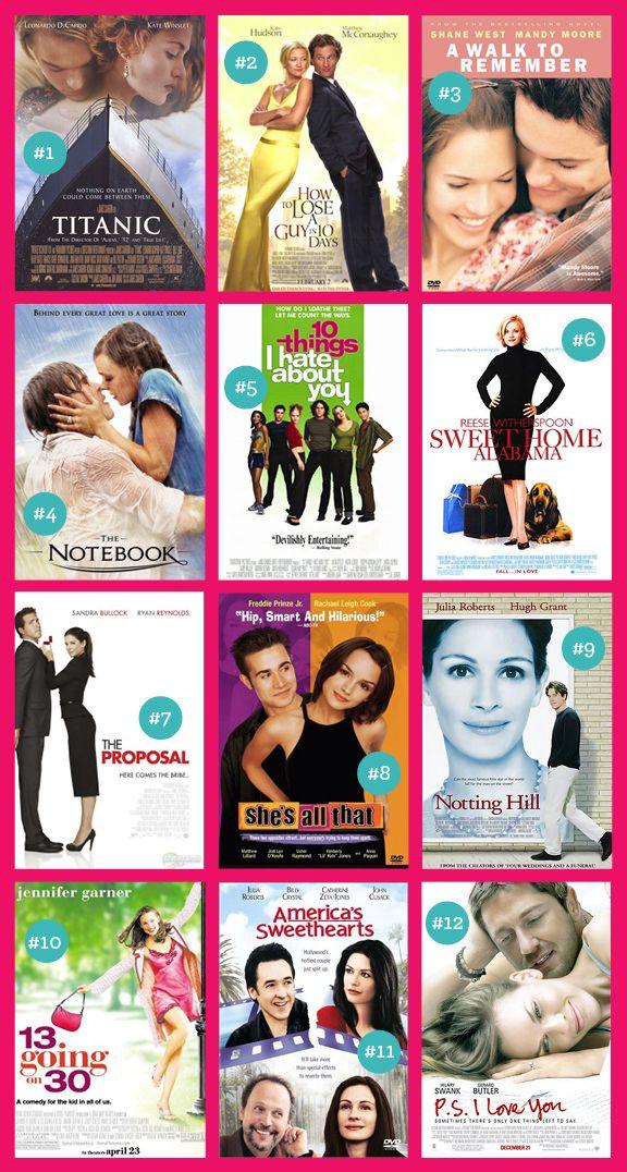 Romance movie to watch