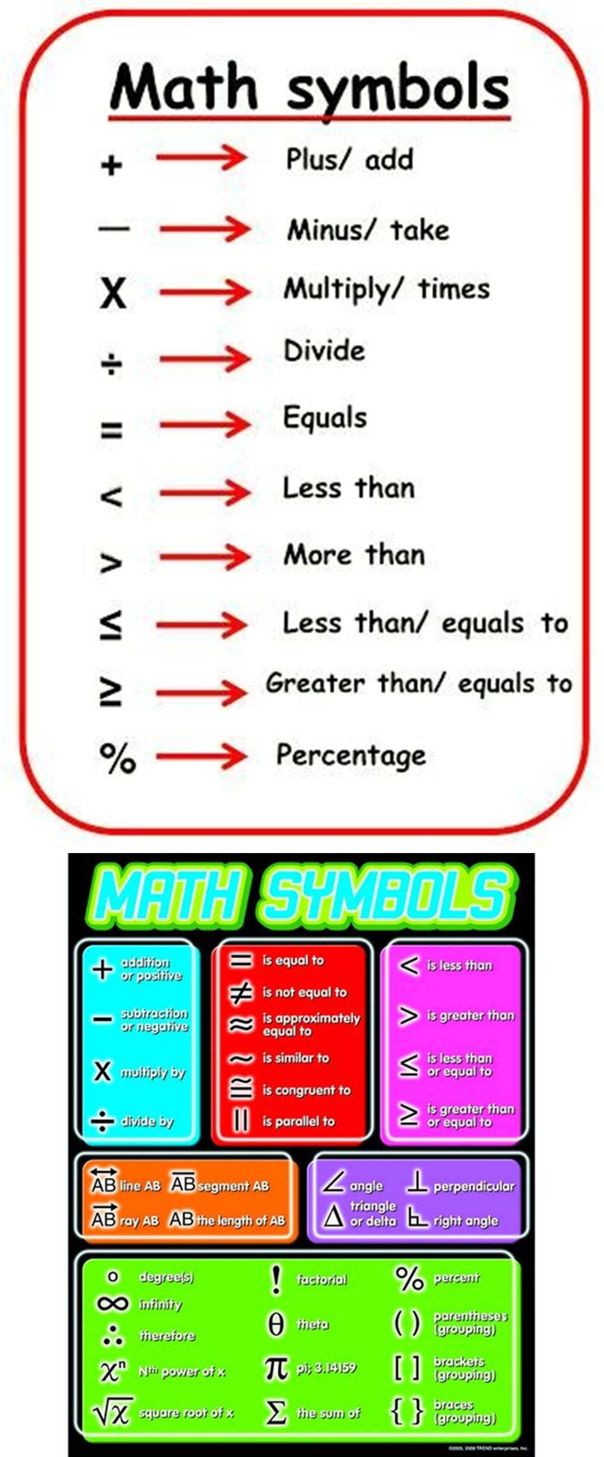 Math Symbols Teaching Vocabulary Pinterest Math Symbols And