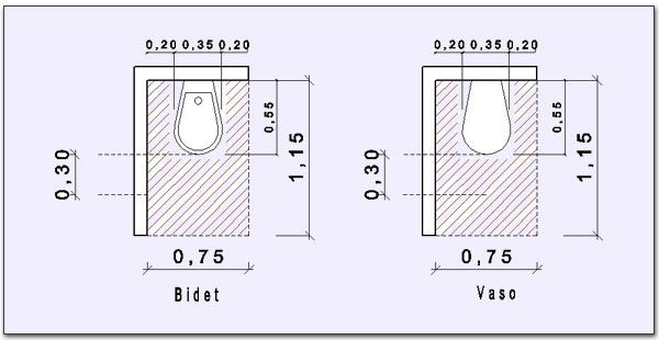 Misure di ingombro minimo per il bidet ed il vaso bagno - Misure bagno minimo ...