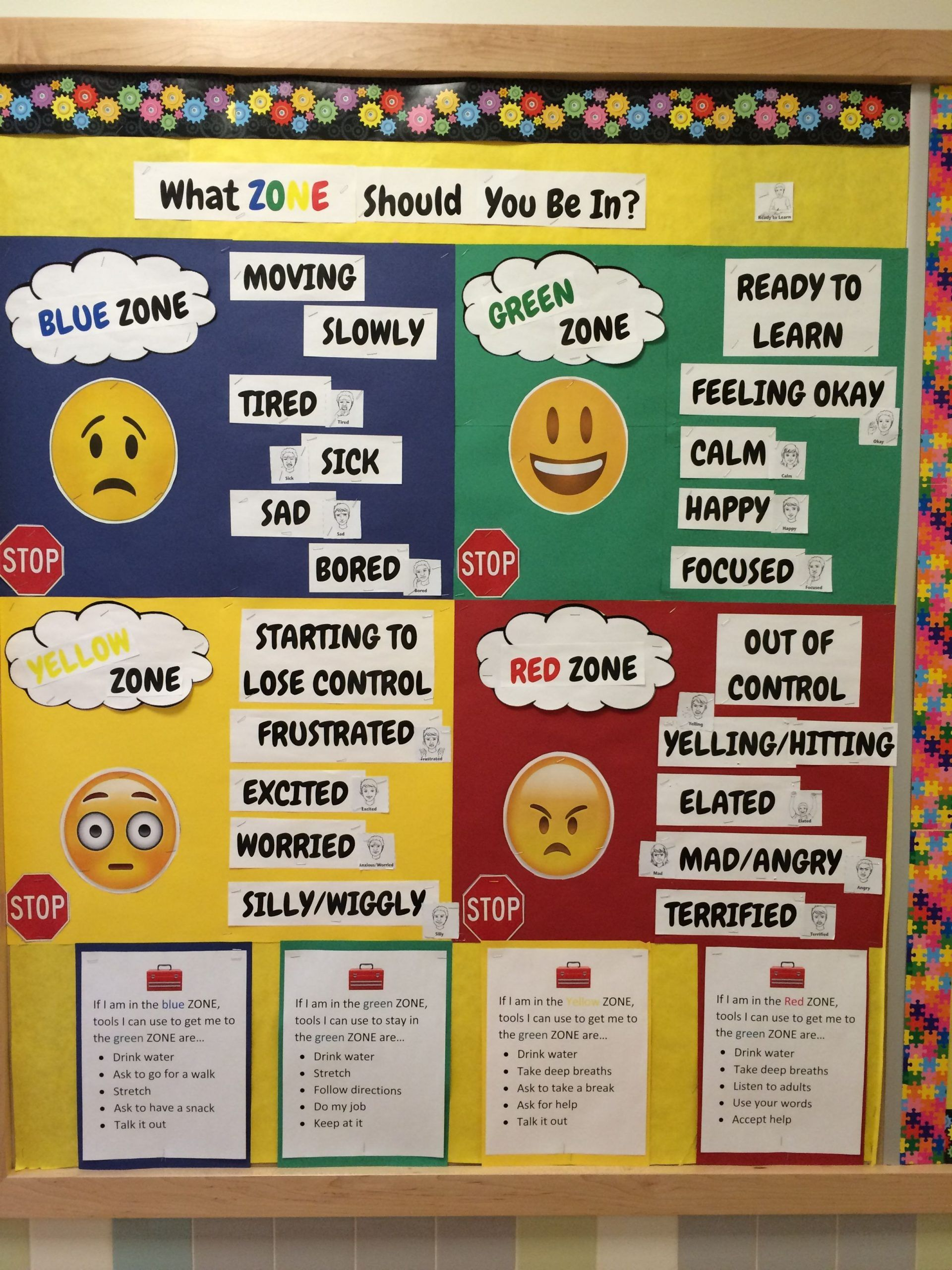 Zones Of Regulation Worksheet Zones Of Regulation Bulletin