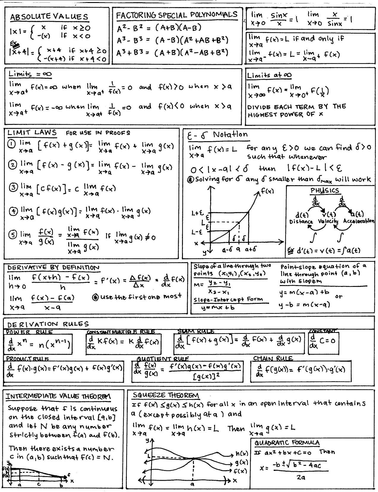 calculus cheat sheet - I made a sheet much like this when re-teaching  myself calculus before grad school & the GACE.