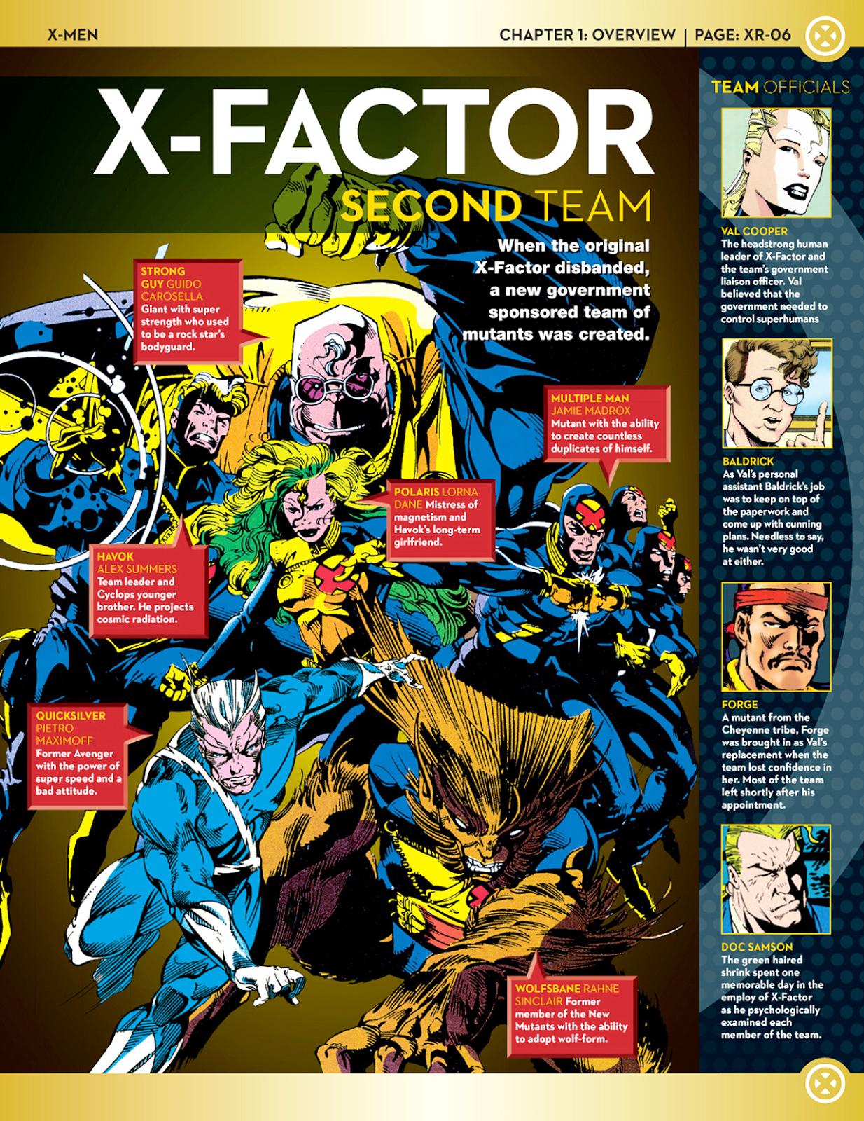Uncanny X Men X Men Lineups 90s Blue Gold X Men Marvel Comics Art Marvel Facts