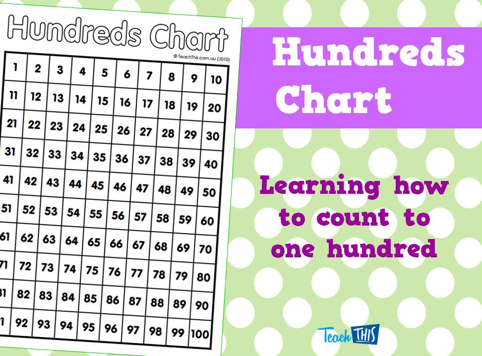 Hundreds Chart | Mathematics | Pinterest | Chart, Homeschool and Teacher