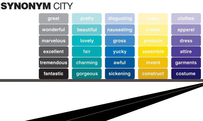 E Is For Explore Synonym City Teaching Synonyms Teaching Vocabulary Synonyms And Antonyms