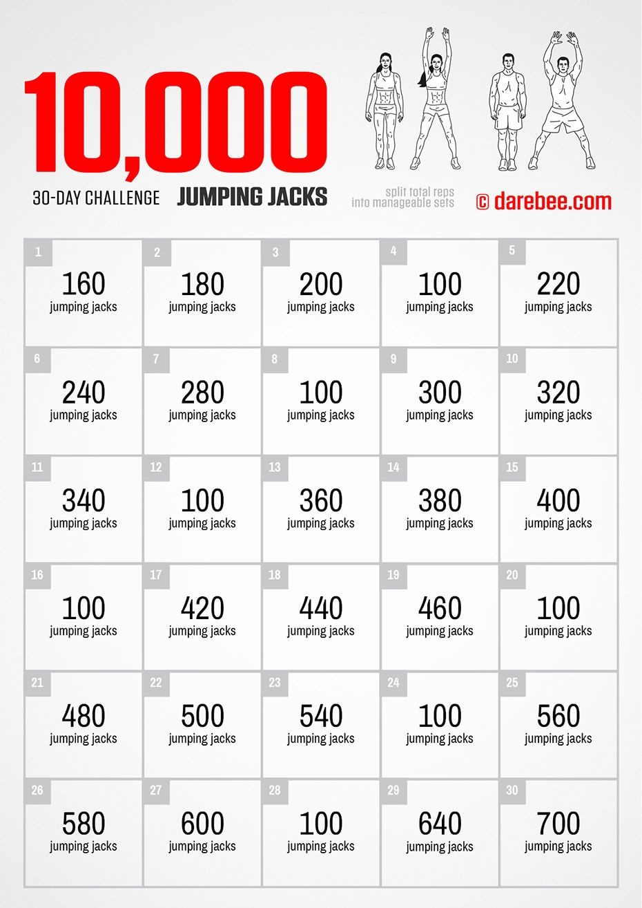 10,000 Jumping Jacks Challenge by DAREBEE | Morning Cardio ...