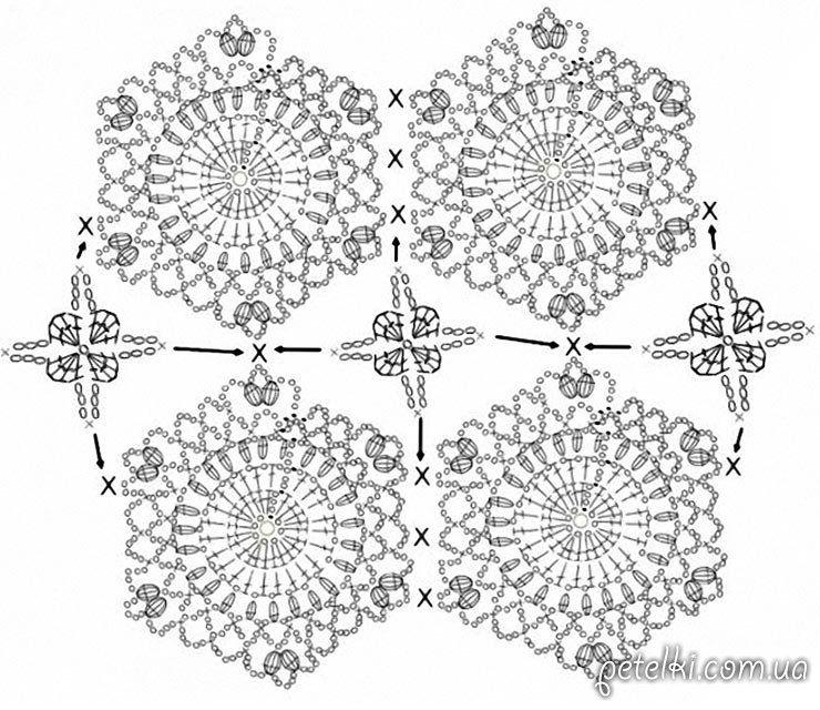 esquema cortos crochet | short | Pinterest | Esquemas, Ganchillo y ...