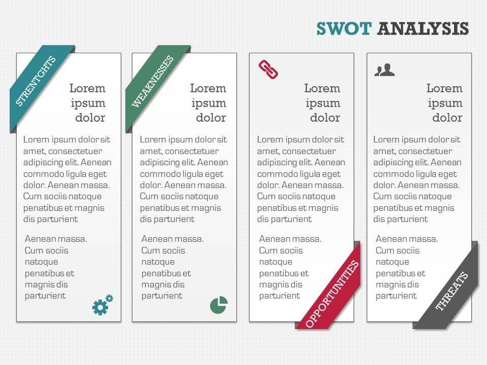SWOT Mega Pack PowerPoint