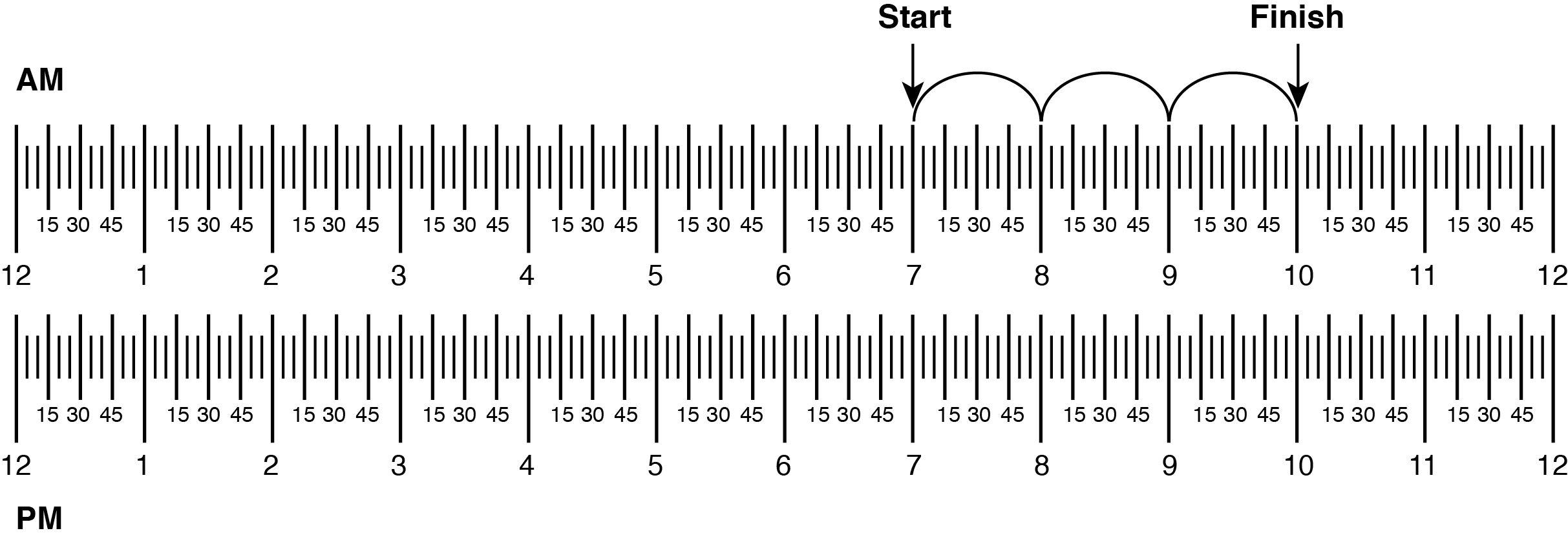 Elapsed Time Worksheet Third Grade