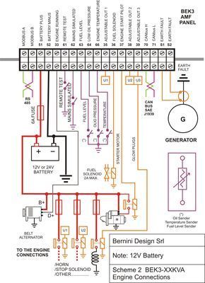diesel generator control panel wiring diagram engine connections rh pinterest com Hot Tub Control Panel Diagram Hot Tub Control Panel Diagram