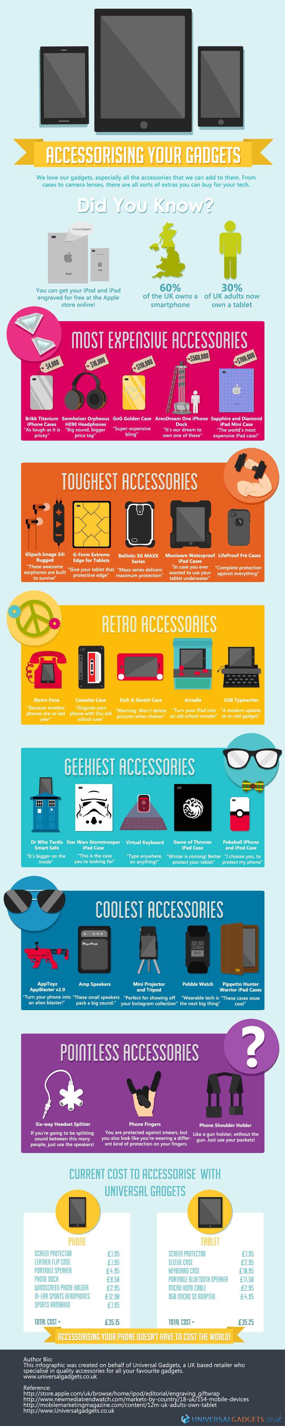 Accessorising Your Gadgets