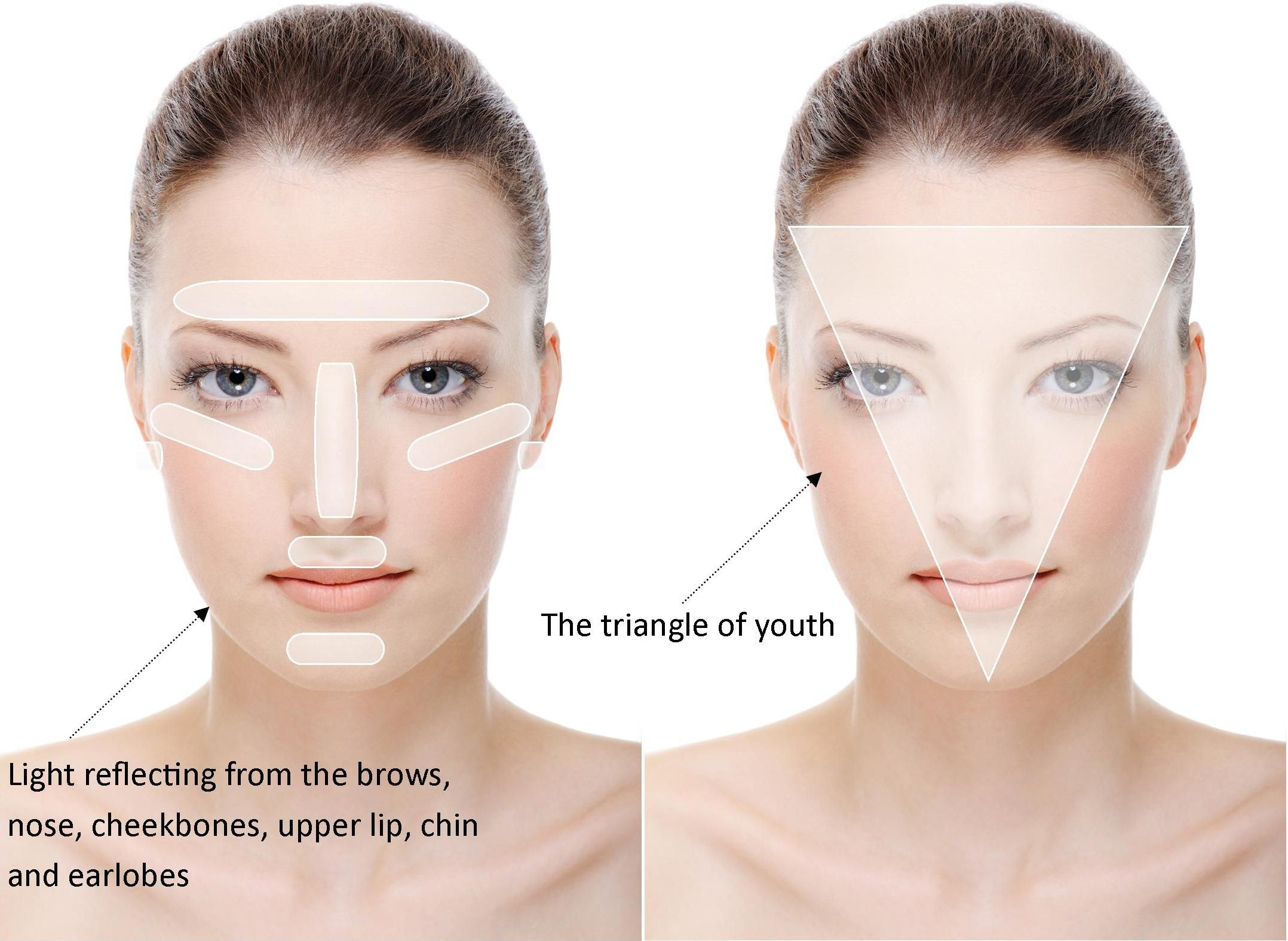 Image result for face triangle