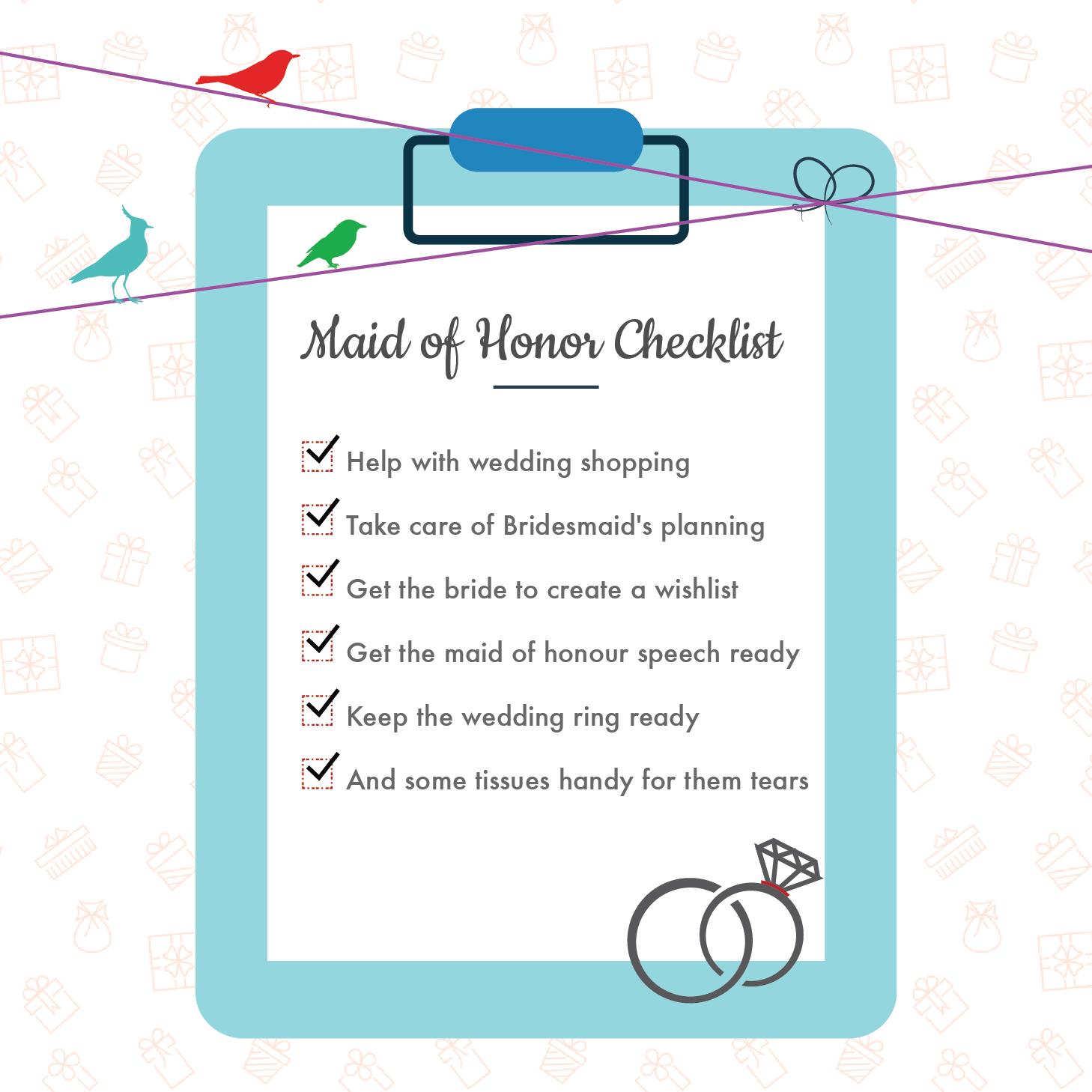 Wedding Planner Gift Registry Checklist Online Wedding Gifts How To Plan Wedding Planning