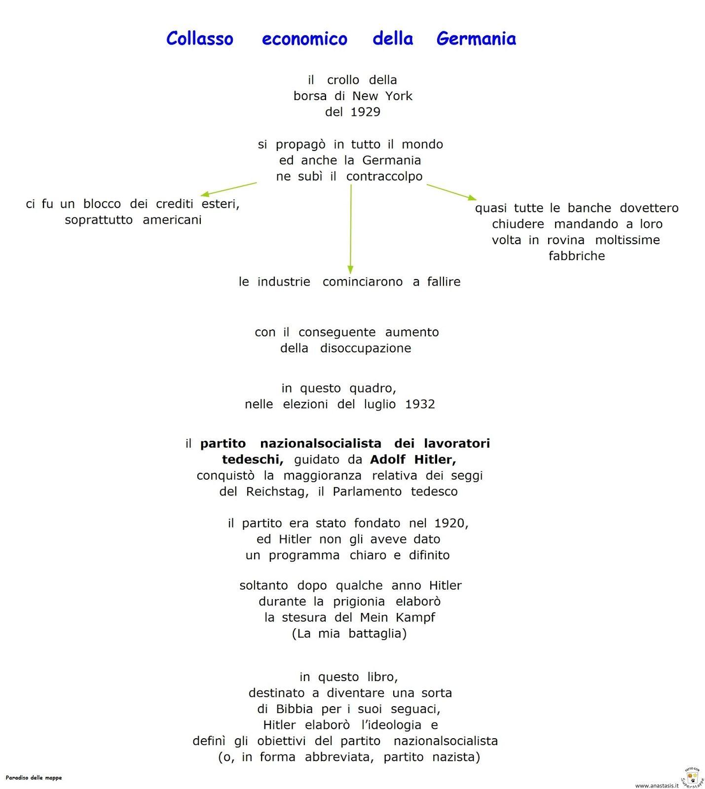8+1+Collasso+economico+della+Germania.jpg (1429×1600)