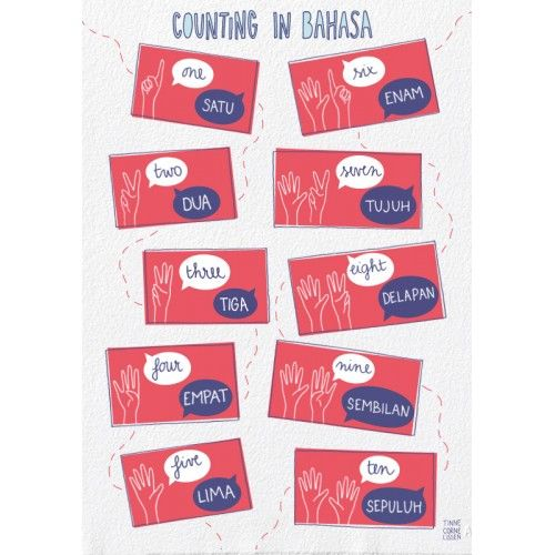 Poster - COUNTING in bahasa