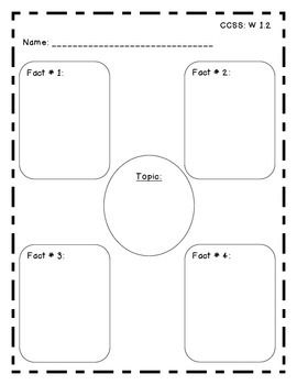 Informational Writing pre-writing graphic organizers