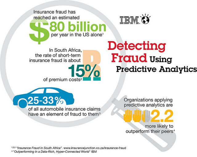 Detecting Insurance Fraud Using Predictive Analytics What I Did