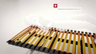 Swissflex - slaapcomfort YouTube by Slaapkenner Theo Bot