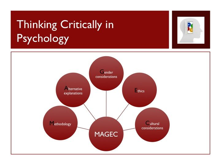 critical thinking psychology In critical thinking about psychology: hidden assumptions and plausible alternatives contributors examine the unquestioned givens of psychology and suggest other ways.