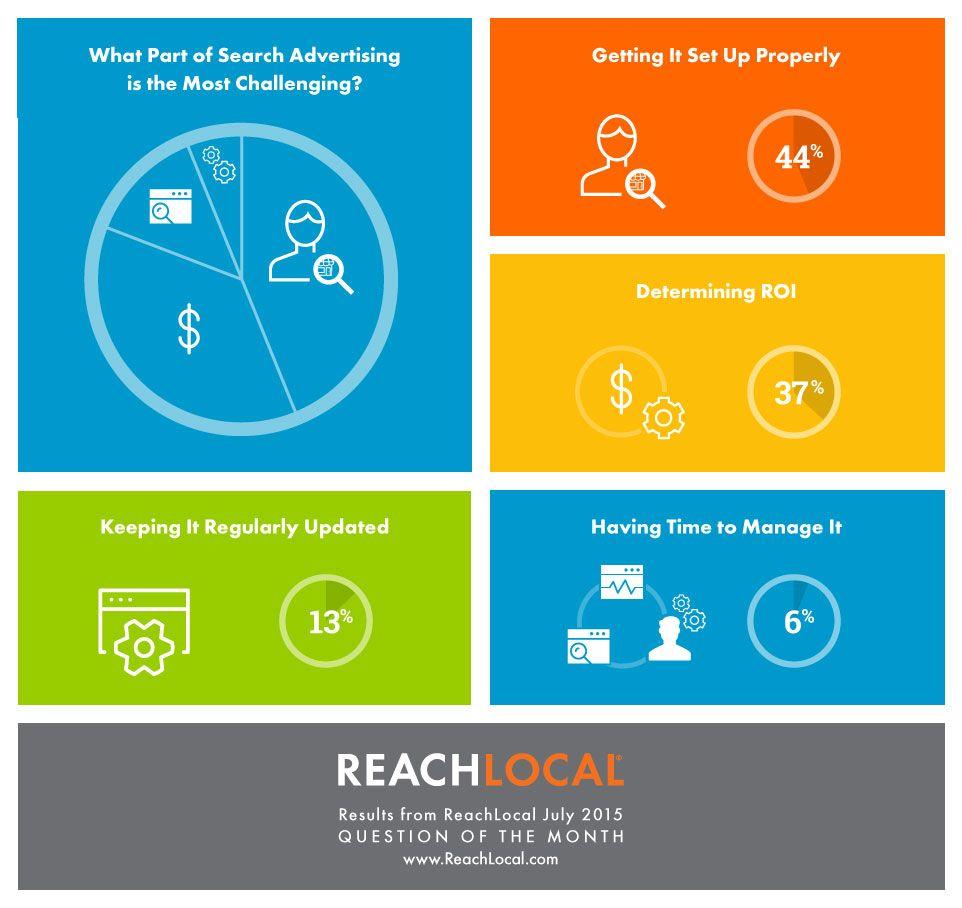 44-say-setup-search-advertising-challenge