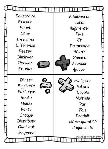 Fiche l ve vocabulaire associ aux op rations classe affichages pinterest - A portee de maths cm2 en ligne ...
