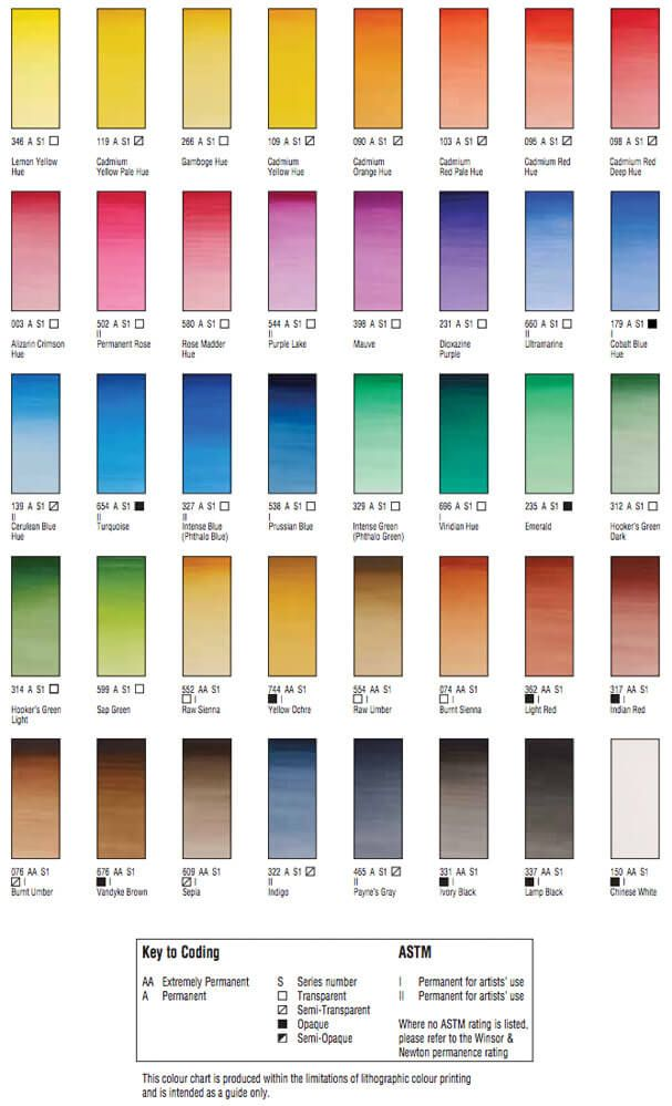 Best Watercolor Paint Winsor And Newton Color Chart
