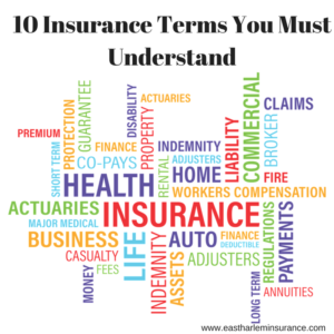 10 Insurance Terms You Must Know East Harlem Insurance