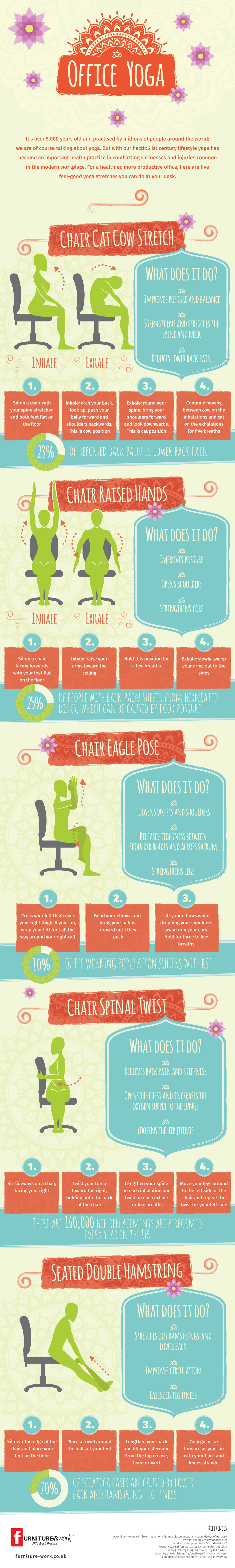 Chair yoga sequence free - 5 Office Friendly Yoga Poses Good For Your Mind And Body