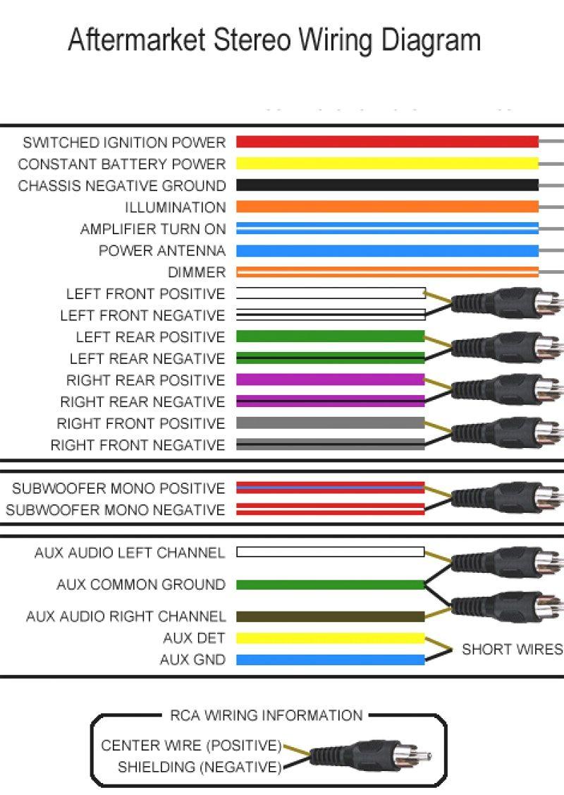 Car Audio Toyota Radio Wiring Diagram