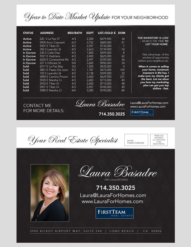 Year to date market update for your neighborhood Realtor