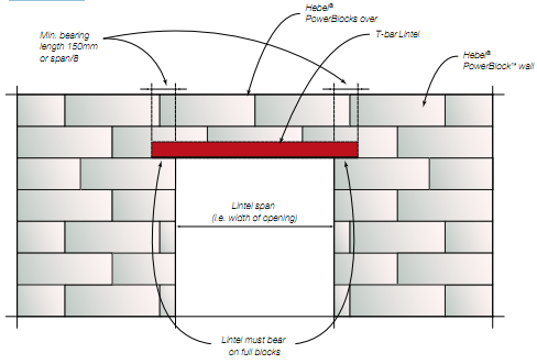 A horizontal member of wood stone steel or concrete with supports the weight of the walls above the opening of doors Lintel  sc 1 st  Pinterest & A horizontal member of wood stone steel or concrete with supports ...