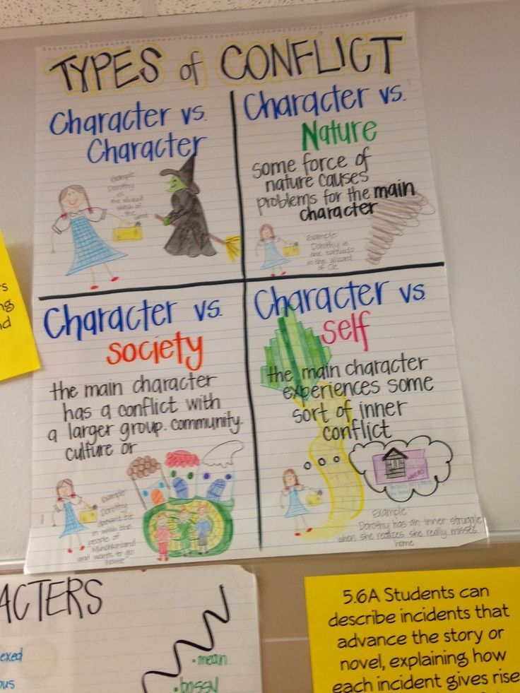 teaching conflict using wizard of oz there are ideas to use with