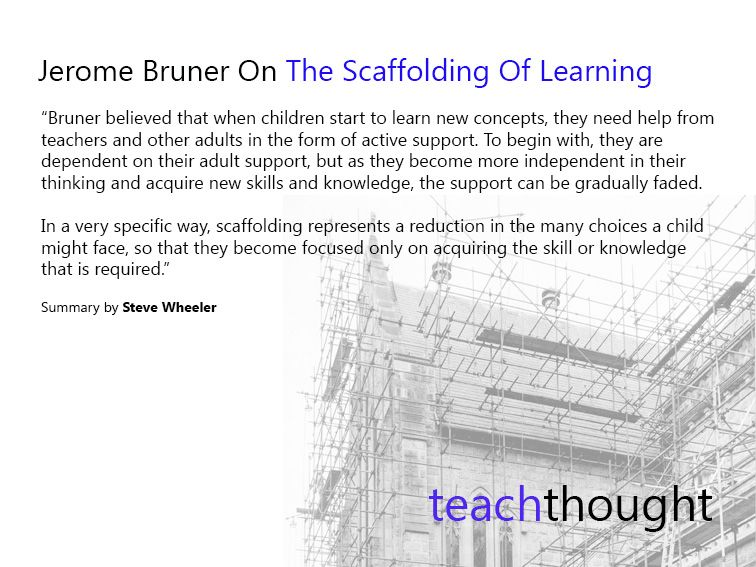 Learning Theories Jerome Bruner On The Scaffolding Of Learning