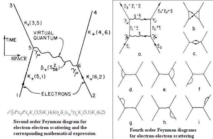 richard feynman quantum mechanics - Google Search | - Physics ...