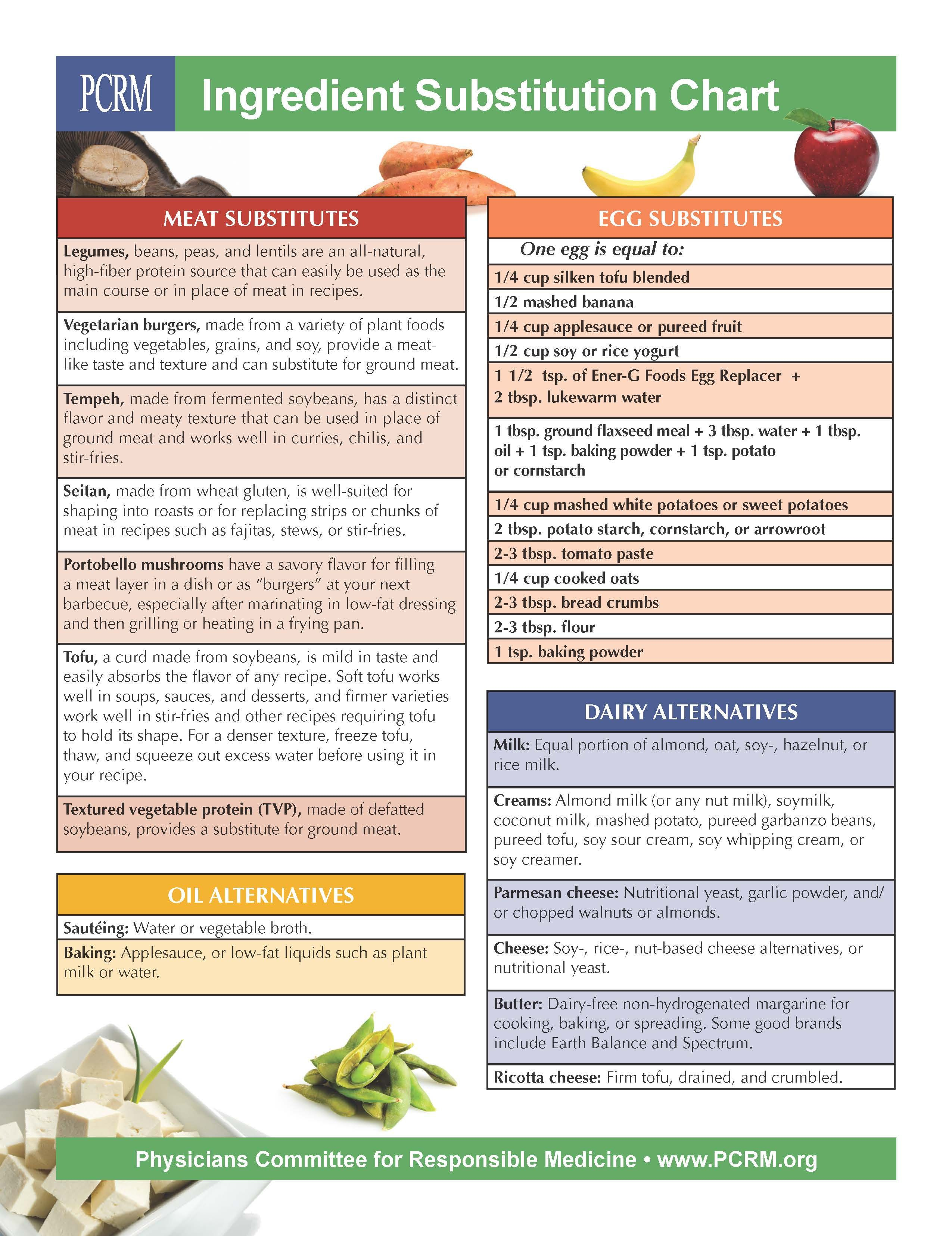 plant based diet butter substitute