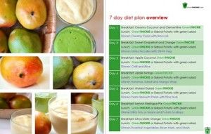 Weight loss eating plan easy image 6