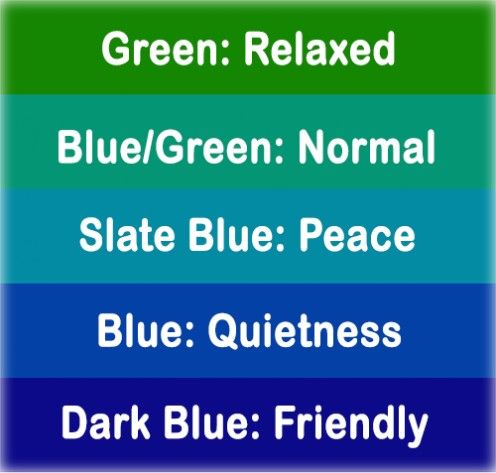 From Green To Dark Blue The Last List Of Mood Ring Colors