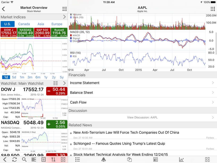 stock master stock quotes tracking stocks market portfolio for