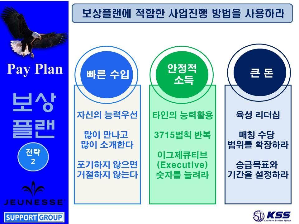 주네스 사업진행방법과 소득전략...JEUNESSE GLOBAL BUSINESSE STRATEGY 5P...주네스글 로벌 비즈니스 5P 전략 PPT...강사:주네스서포트그룹 멘토 김세우-Made by kim sewoo- KSS  www.sponsor.so