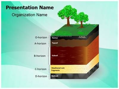 Soil Layers Powerpoint Template Is One Of The Best Powerpoint Templates By Editabletemplates Powerpoint Templates Powerpoint Professional Powerpoint Templates