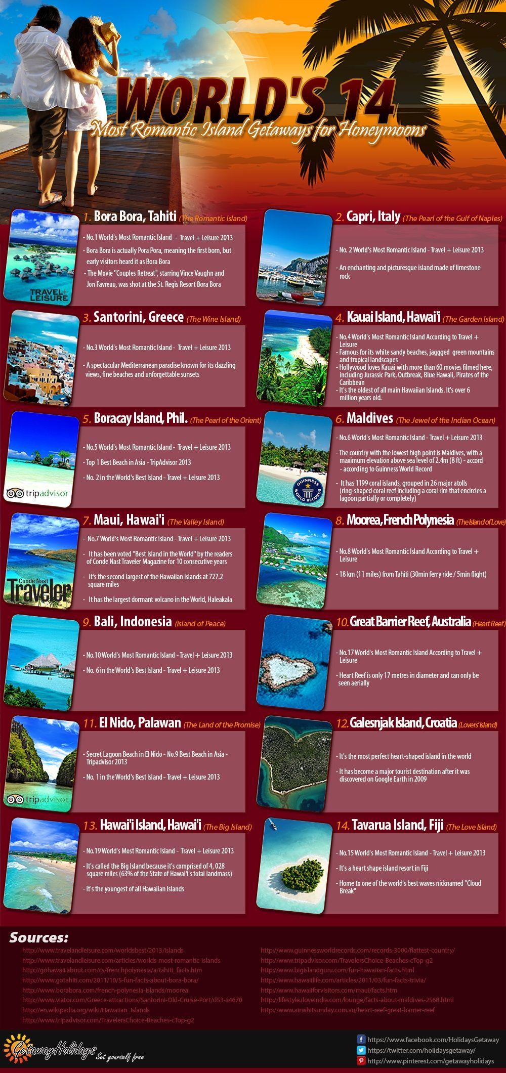 World's 14 Most Romantic Island Getaways For Honeymoons