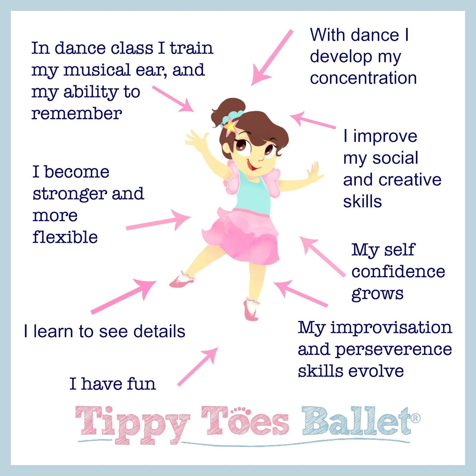 Tippy Toes Ballet Blog The benefits of dance for young